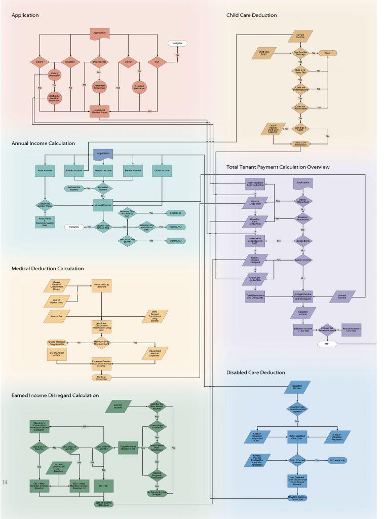 Flow-Chart-Process-1