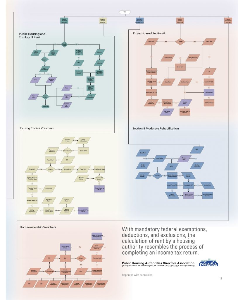 Flow-Chart-Process-2